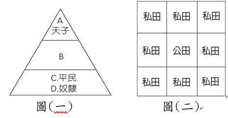 制度 封建 中国封建社会(中国战国至清的社会形态)_百度百科