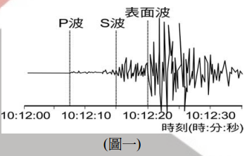 地震 p 波